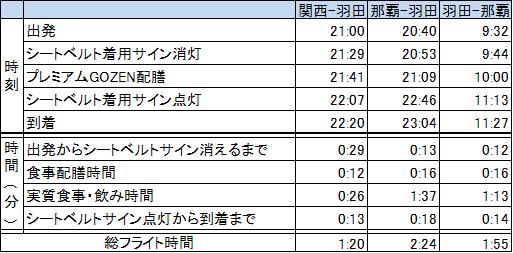 f:id:masaki001:20170724232222p:plain