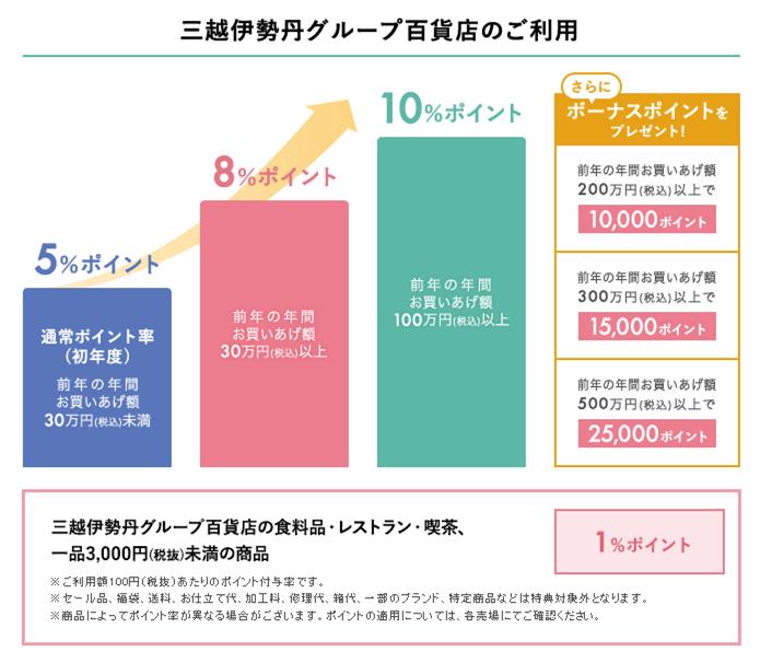 f:id:masaki001:20170728210907p:plain