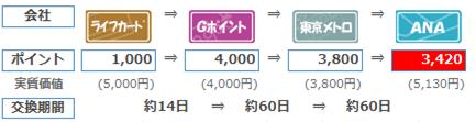 f:id:masaki001:20170801202409p:plain