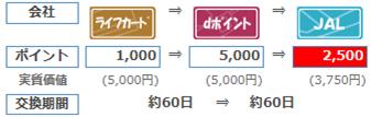 f:id:masaki001:20170801202731p:plain
