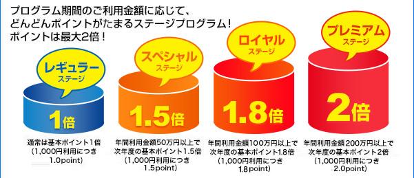 f:id:masaki001:20170801202904j:plain