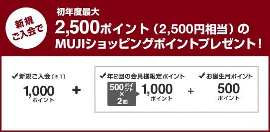 f:id:masaki001:20170802222716j:plain