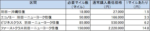 f:id:masaki001:20170803210639p:plain