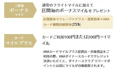 f:id:masaki001:20170803211200p:plain