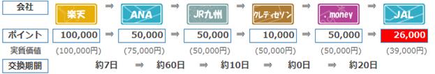 f:id:masaki001:20170804222652p:plain