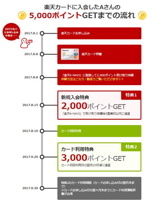 f:id:masaki001:20170804225654p:plain