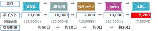 f:id:masaki001:20170806120354p:plain