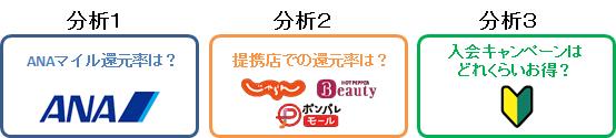 f:id:masaki001:20170808213859p:plain