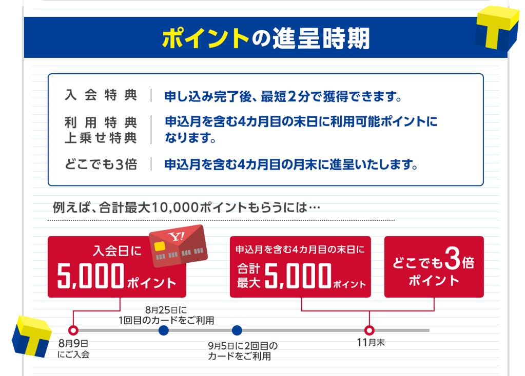 f:id:masaki001:20170809223054p:plain