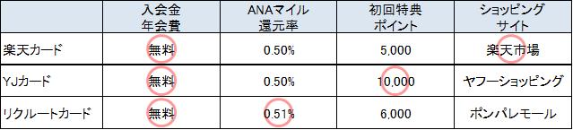 f:id:masaki001:20170811023310p:plain