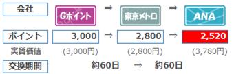 f:id:masaki001:20170812103146p:plain