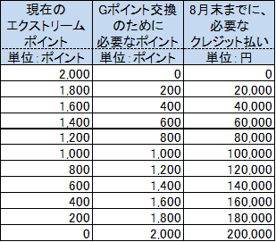 f:id:masaki001:20170812105937p:plain