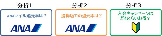 f:id:masaki001:20170812190116p:plain
