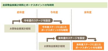 f:id:masaki001:20170812203035p:plain