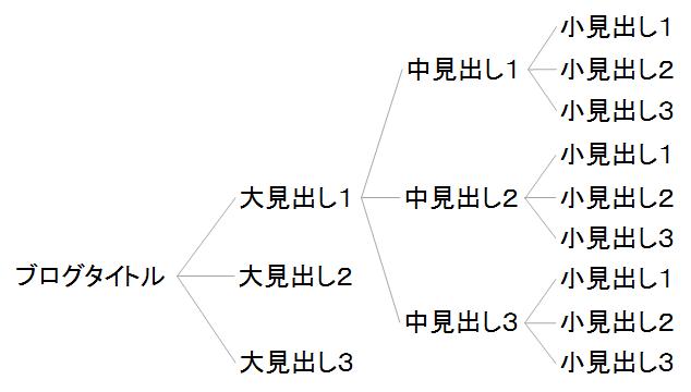 f:id:masaki001:20170813234442p:plain