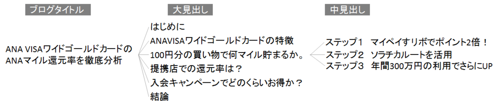 f:id:masaki001:20170813235502p:plain