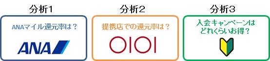 f:id:masaki001:20170814221400p:plain