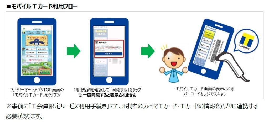 f:id:masaki001:20170816054253j:plain