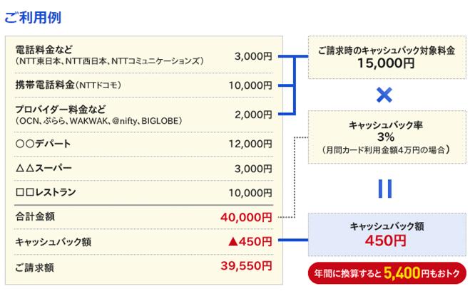f:id:masaki001:20170818002116p:plain