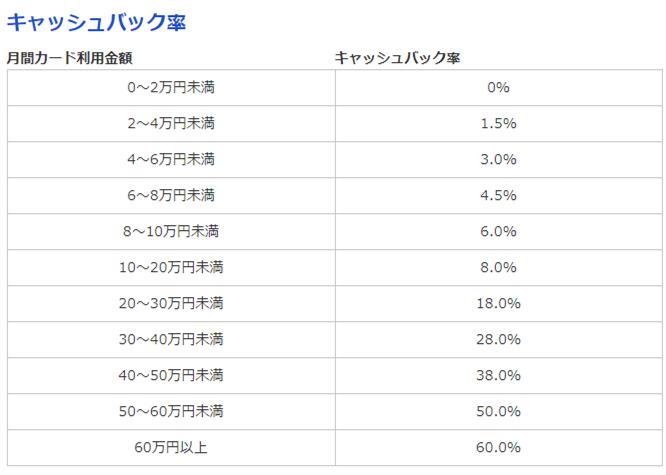 f:id:masaki001:20170818003016p:plain