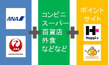 f:id:masaki001:20170820104108p:plain
