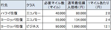 f:id:masaki001:20170820112048p:plain