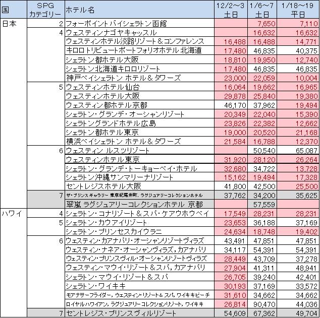 f:id:masaki001:20170820221830p:plain