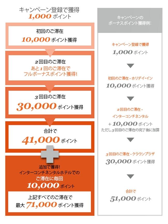 f:id:masaki001:20170823184041p:plain