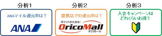 f:id:masaki001:20170829232453p:plain