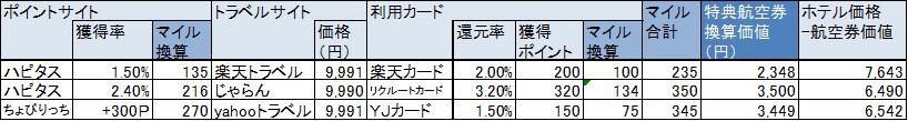 f:id:masaki001:20170910124807p:plain