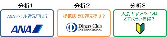 f:id:masaki001:20170911213135p:plain