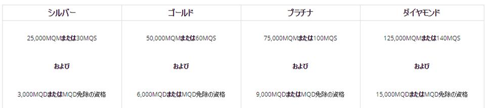 f:id:masaki001:20170917125150p:plain