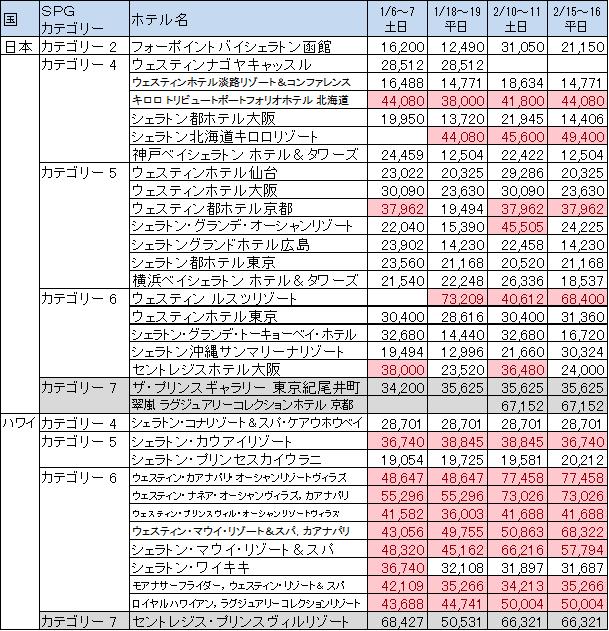 f:id:masaki001:20170918121244p:plain