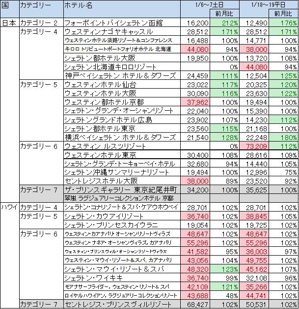 f:id:masaki001:20170918121853p:plain