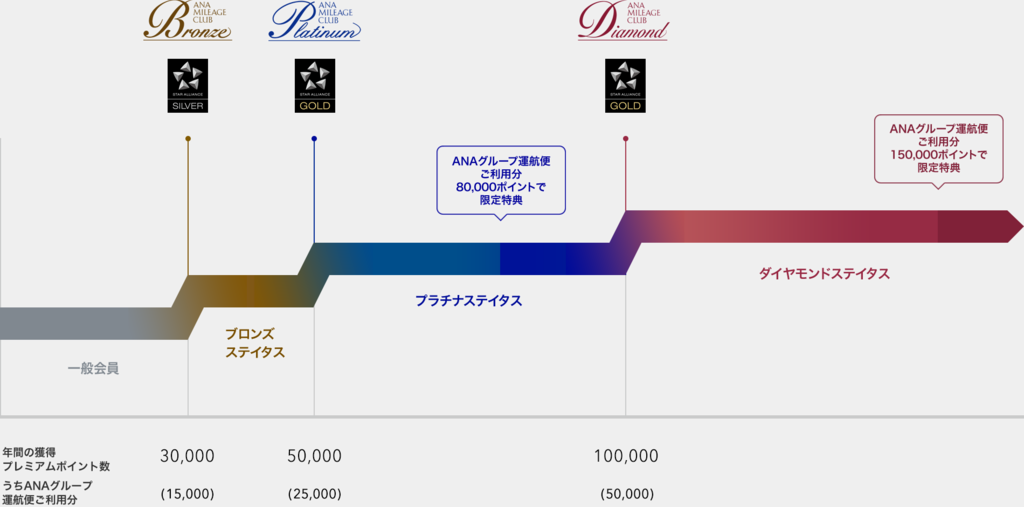 f:id:masaki001:20170928201424p:plain