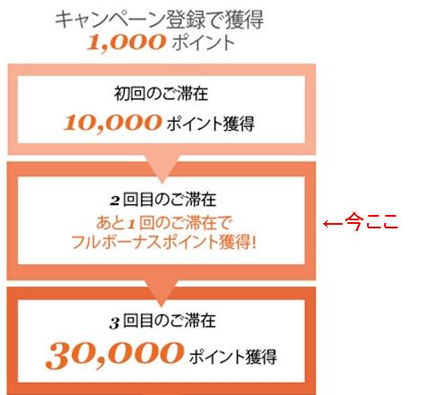f:id:masaki001:20171002215033p:plain