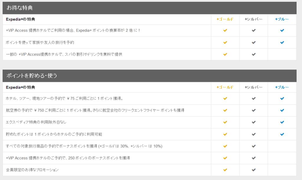f:id:masaki001:20171007134455p:plain