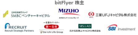 f:id:masaki001:20171118134039p:plain