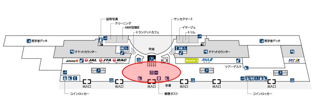 f:id:masaki001:20171126100942p:plain