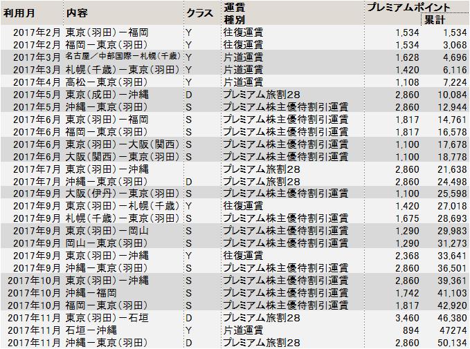 f:id:masaki001:20171202130811p:plain