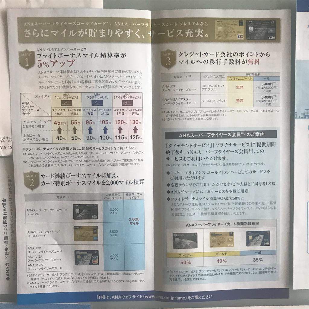 f:id:masaki001:20171216130331j:image