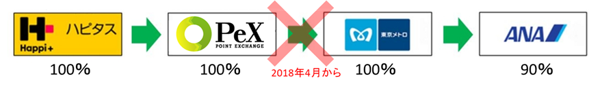 f:id:masaki001:20190303125643p:plain