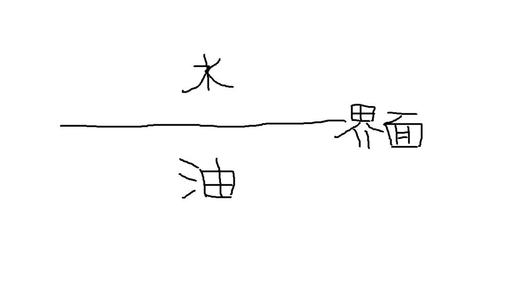 f:id:masaki109-109:20170418164238p:plain