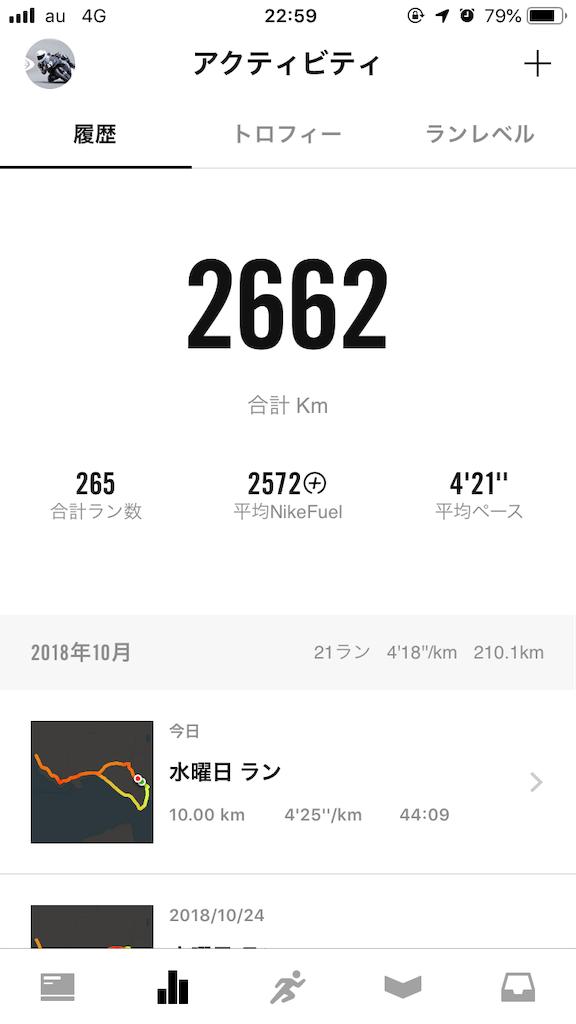 f:id:masaki4927bike:20181031225953p:image