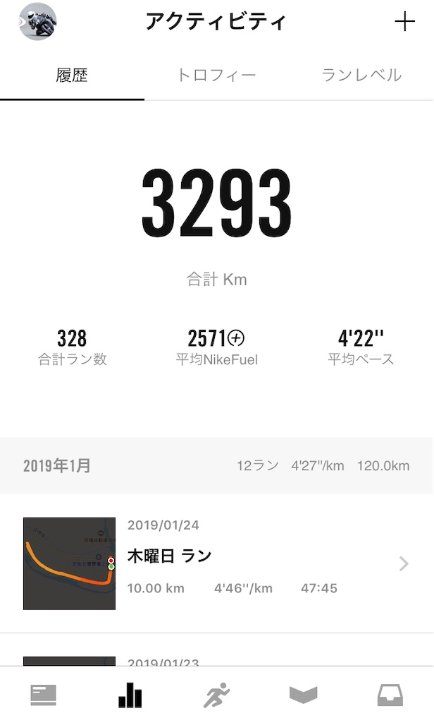 f:id:masaki4927bike:20190131235118j:image
