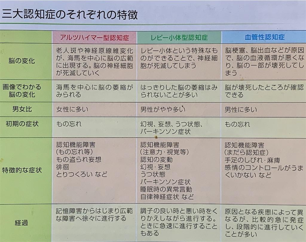f:id:masaki6379:20200208180143j:image