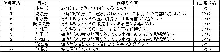 f:id:masaki709:20160928222106p:plain
