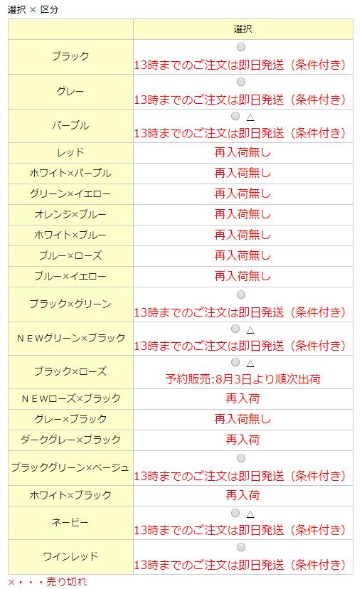 f:id:masaki709:20170722133053p:plain