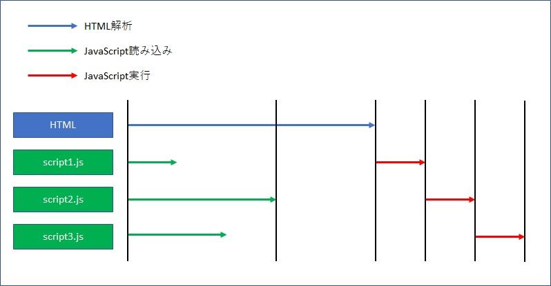 f:id:masakiXX0:20200113230015j:plain