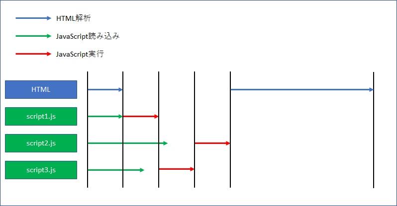f:id:masakiXX0:20200113230632j:plain